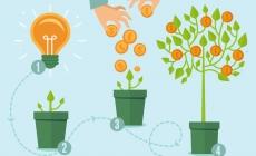 Tips en trucs voor financiering van bewonersinitiatieven